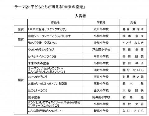 入賞者名簿5