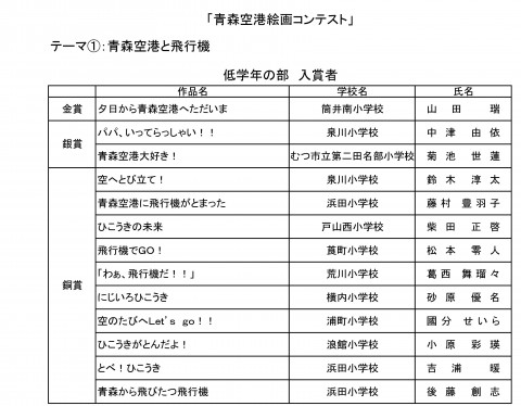 入賞者名簿1